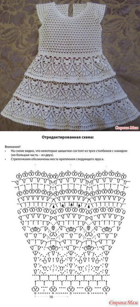Крючком платья для девочек описание картинки