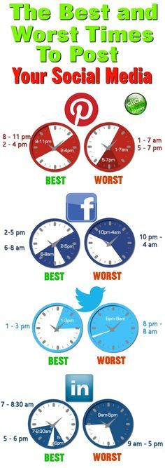 #SocialMedia : Les meilleurs et les pires horaires pour poster. Small business and blogging tips & how to's at http://DavidStilesBlog.com