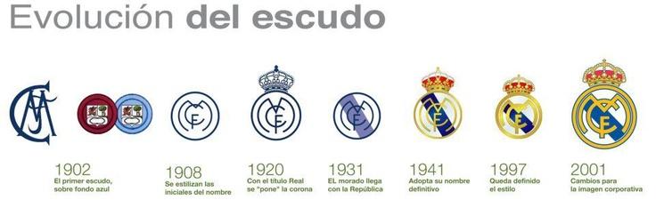 Los escudos del Real Madrid en la historia.