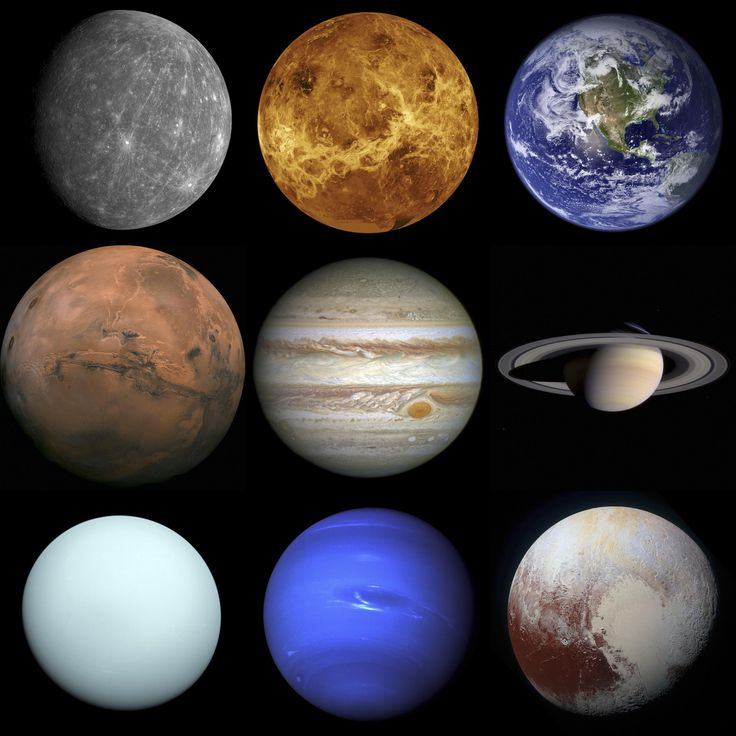 Planet Collage Planets Proposal Photography Astronomy