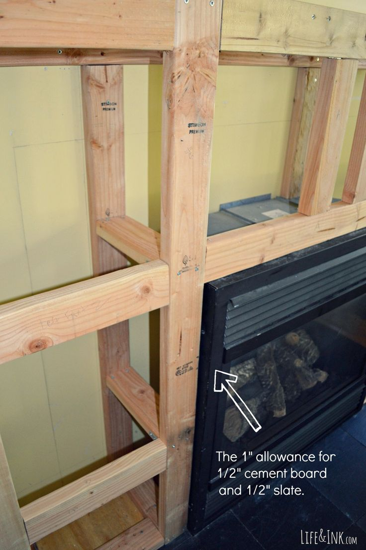Pin By Annettte Lee On House Ideal Diy Fireplace