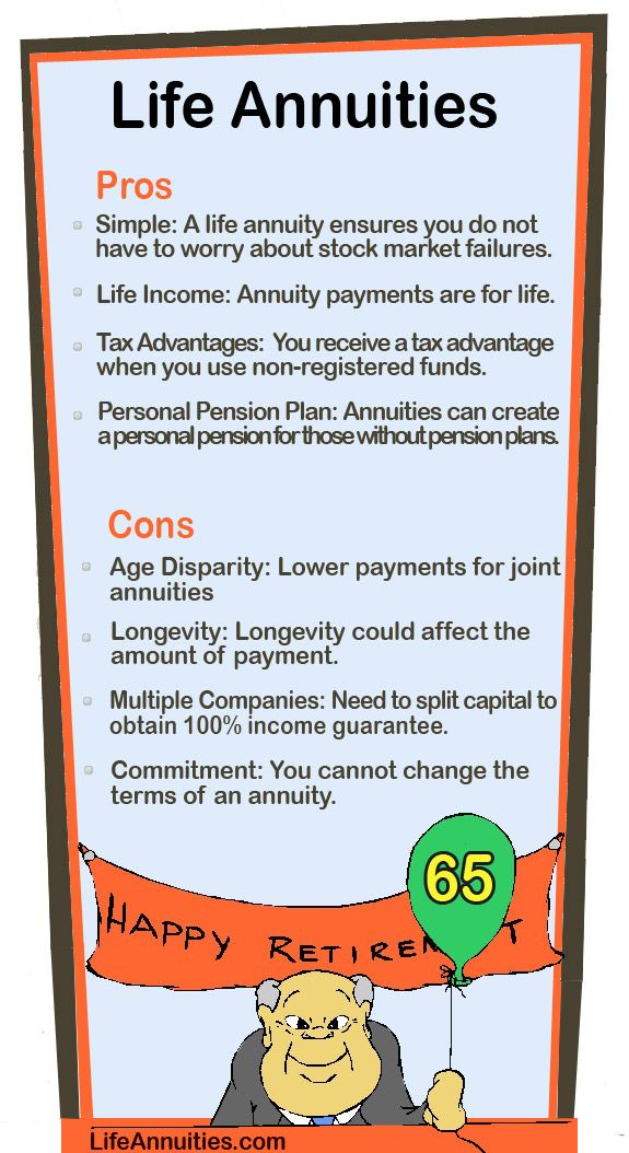 7 best Annuity - Retirement Plan images on Pinterest Retirement - annuity sales sample resume