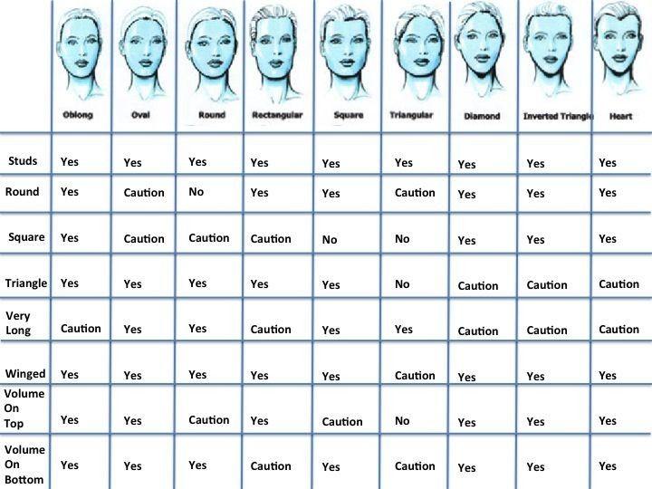 Schone Finden Sie Die Richtige Frisur Fur Meine Gesichtsform Neue Haare Modelle Gesichtsform Herzformiges Gesicht Gesicht