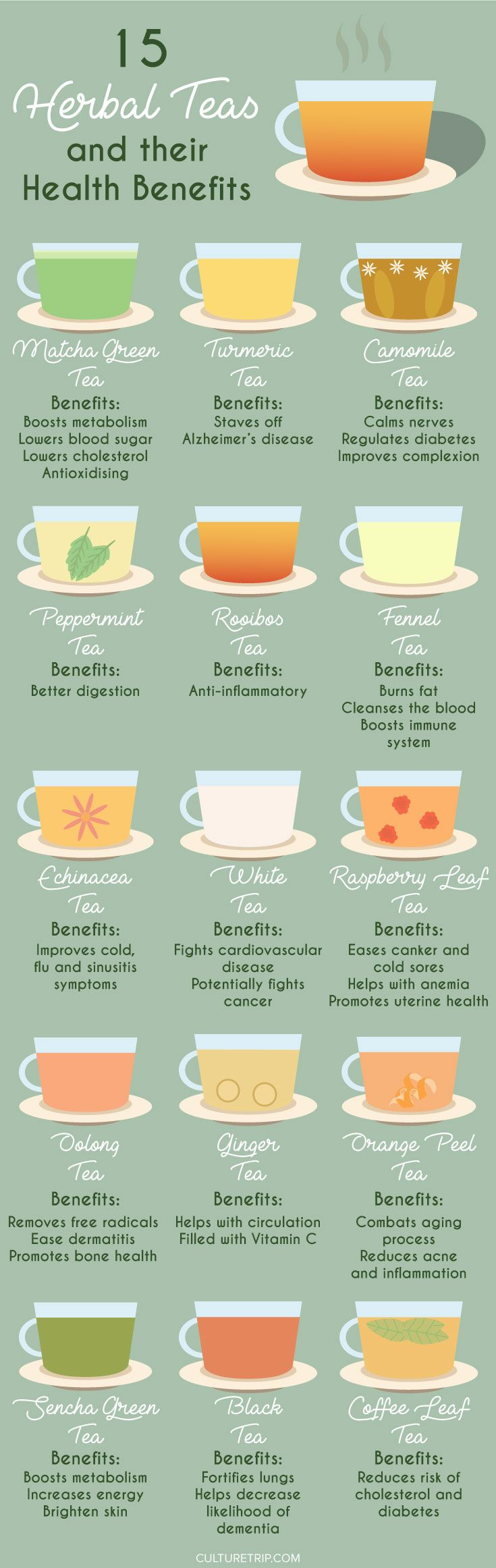 15 Herbal Teas and Their Health Benefits|Pinterest: @theculturetrip