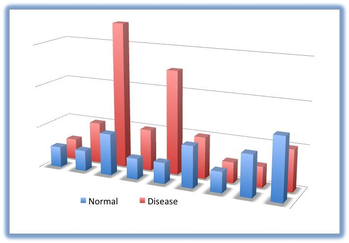Diabetes Mellitus Type 2 with Hyper ** Check this out by going to the link at the image.