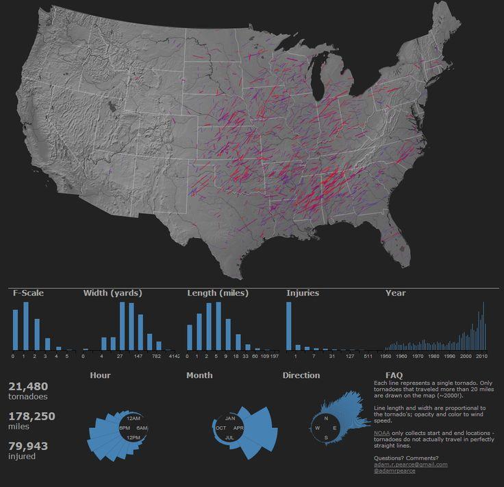 Interactive tornado map.    Inspired by John Nelson's  http://uxblog.idvsolutions.com/2013/06/tornado-travel-map.html    Data from NOAA  http://www.sp