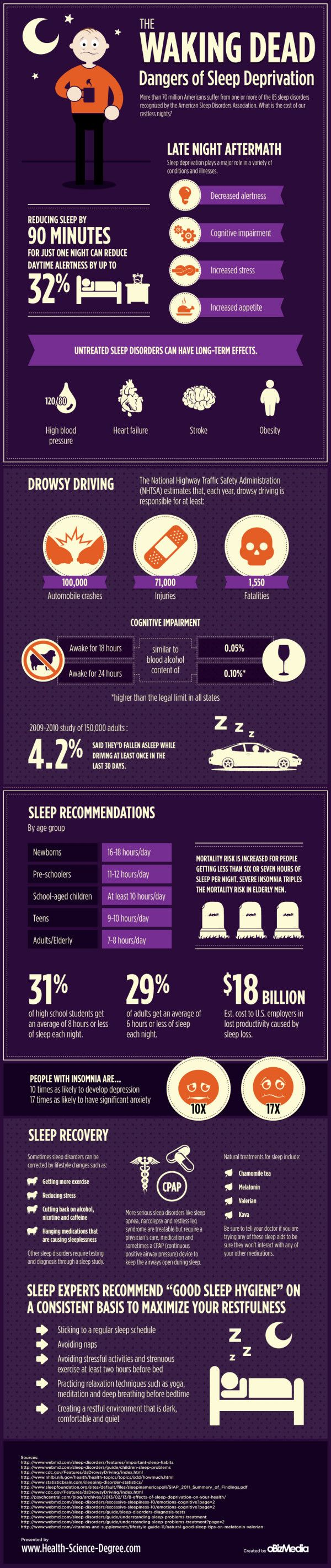 best infographics images on pinterest info graphics learning