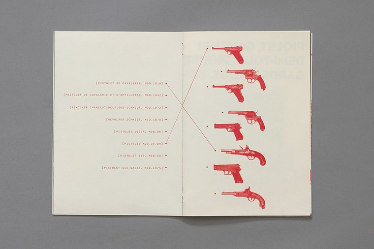 Yan Vuillème - Manual for the perfect little soldier, Swiss guns