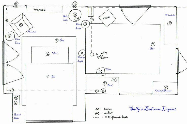 Practical Magic House Plans Inspirational Practical Magic