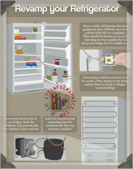 Lifehacks: Kitchen appliance maintenance tips