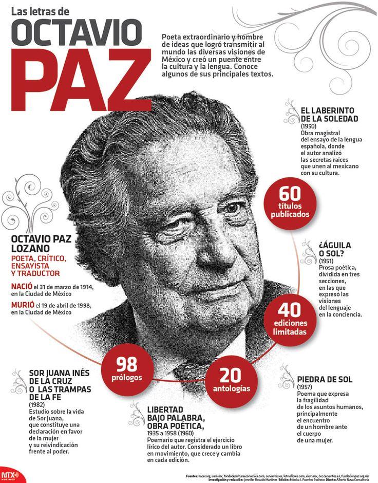 #UnDíaComoHoy pero de 1914, nació Octavio Paz, en la Ciudad de México.  ¿Cuál es el libro que más te gusta de este escritor?  #Infographic