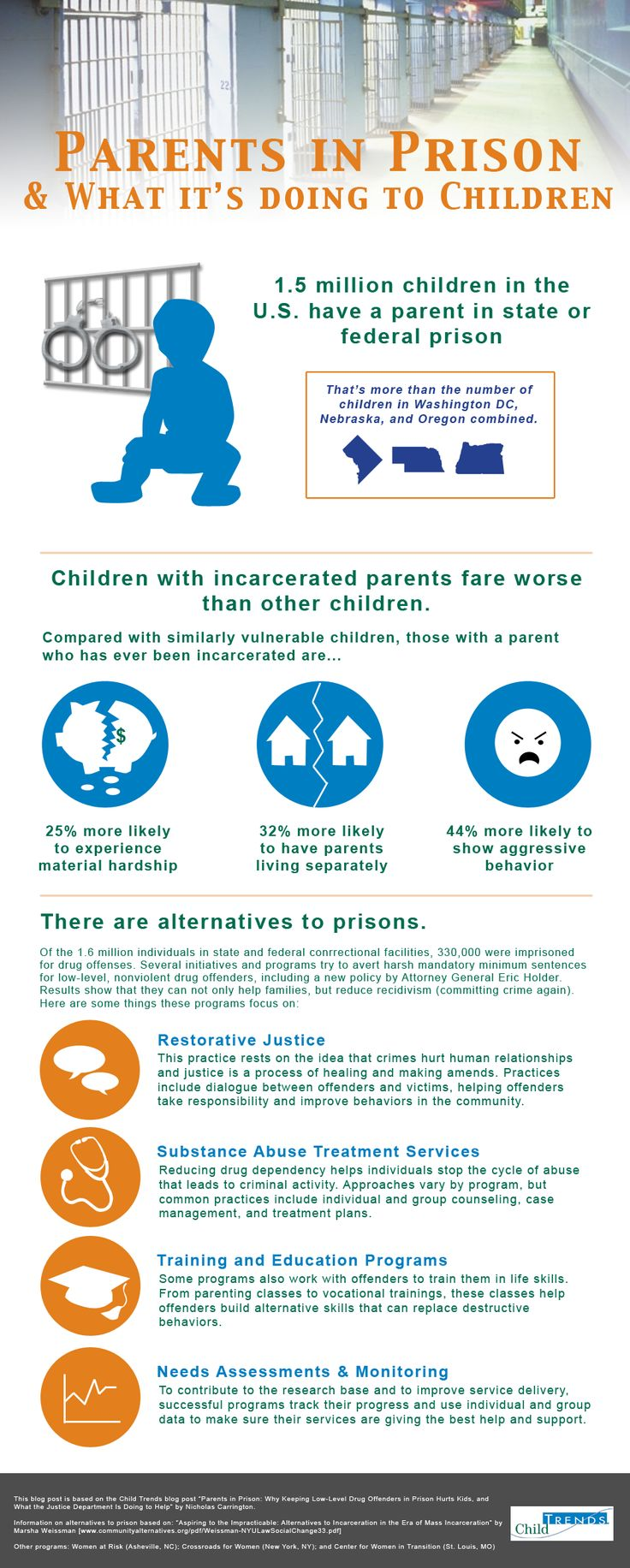 "outcomes for children of incarcerated parents School counselors and social workers go a long way to help students with incarcerated parents,  educational outcomes of  ""children [of incarcerated parents]."
