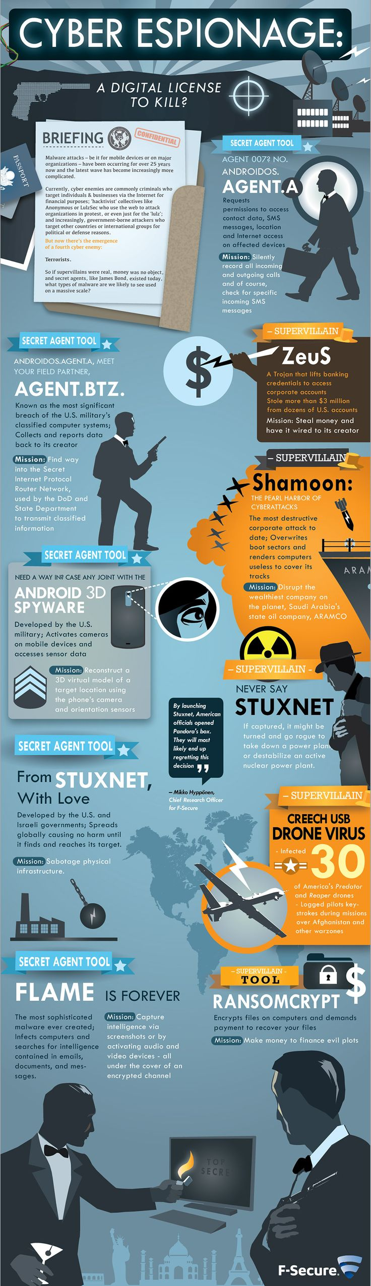 James Bond Malware infographic