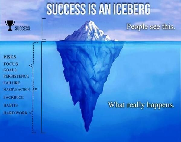Success is an iceberg. Such an important thing to remember, especially if you ever get jealous of successful people or wonder HOW they could just be that much more amazing at what they do than you are. You might only see the product, but that doesn't mean there wasn't a lot of failure, risks, and sheer unstoppable determination to get there. Remember that. :) Failure is ALWAYS an option!