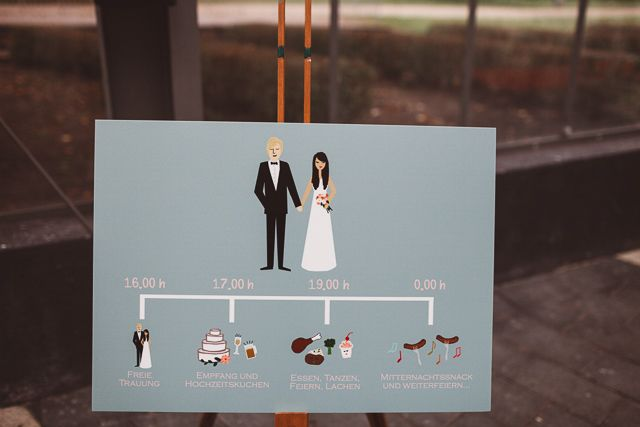 Ablaufplan Hochzeit auf Staffelei - Lässig heiraten im Westfalenpark von Roland Polczer | Hochzeitsblog - The Little Wedding Corner