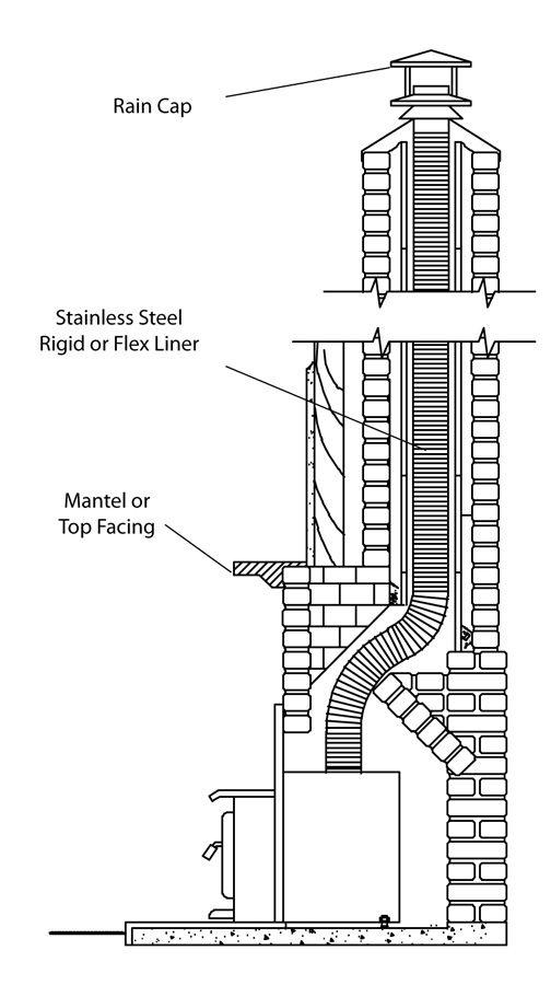 wood burning and gas inserts  u00bb barnhill chimney company