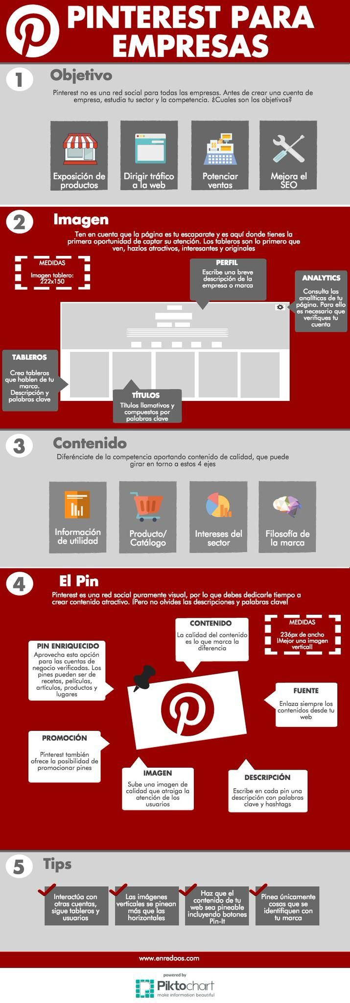 Infografía: Pinterest para empresas vía @EnredoosSM #infografia #pinterest #marketing