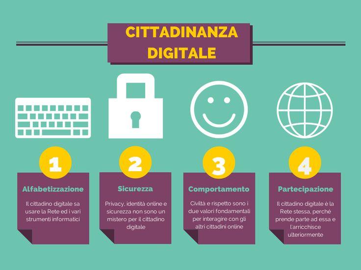L'obiettivo della scuola oggi deve essere formare la cittadinanza digitale di domani per creare un mondo migliore per le generazioni del futuro
