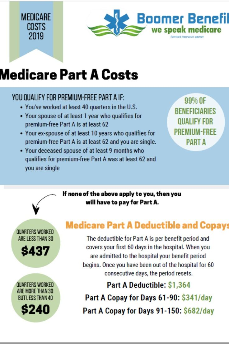 secure care health insurance login