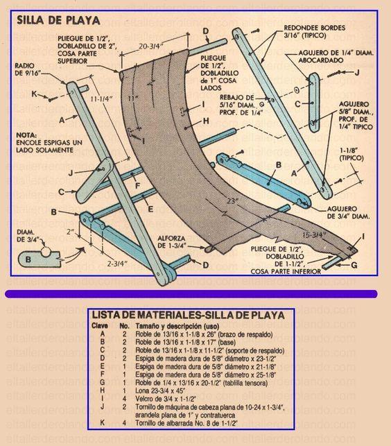 CONSTRUYA SILLAS PORTATILES NOVIEMBRE 1985 003AA LISTA DE MATERIALES SILLA DE PLAYA 2 copia: