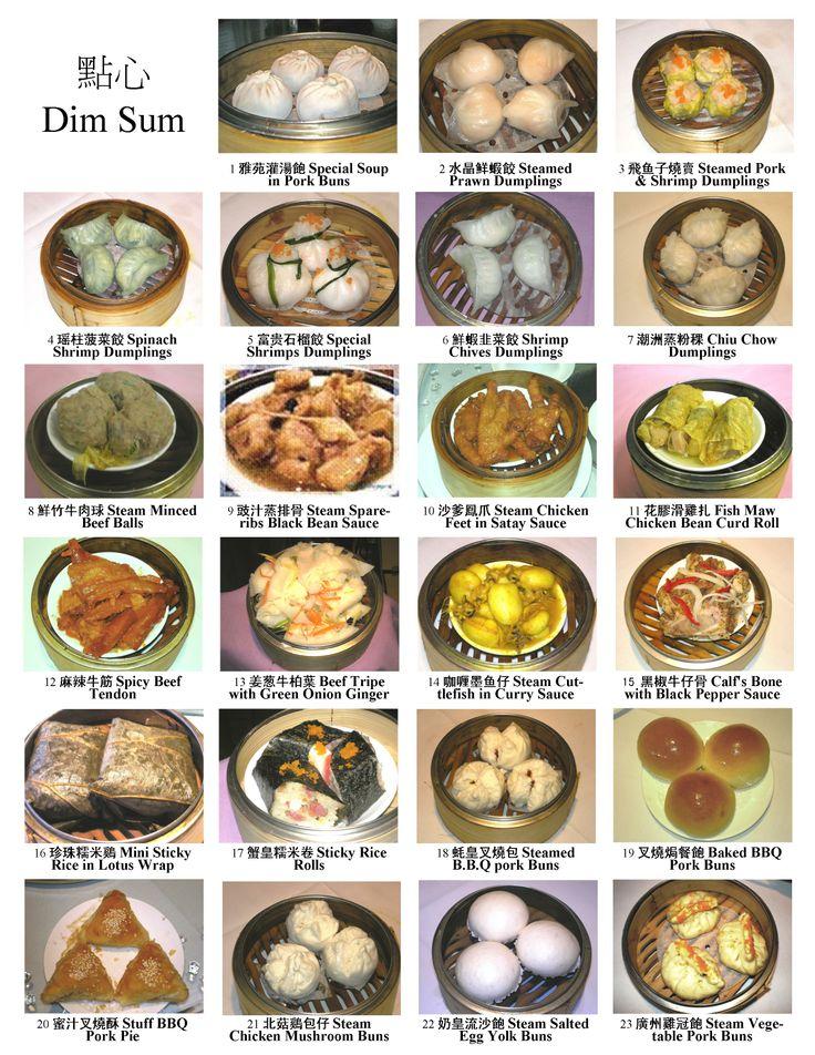List Of Dimsum Food
