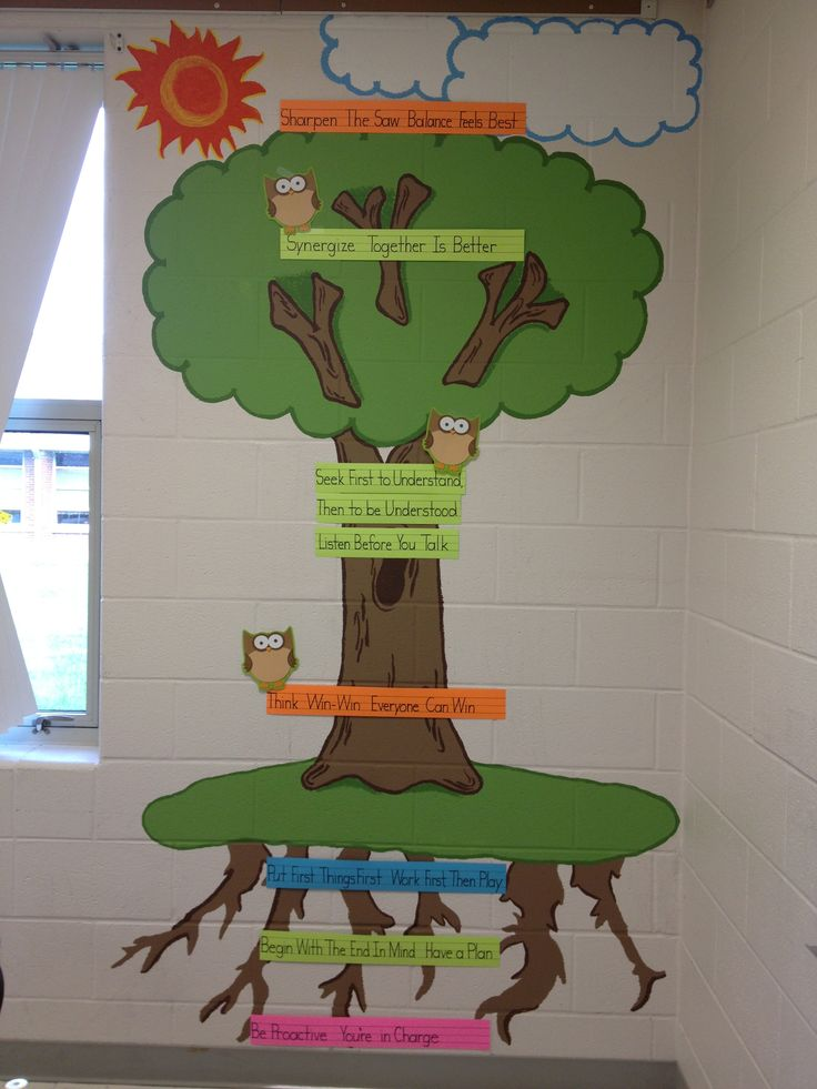 7 habits Tree  Write the habits and keywords in Arabic and English.