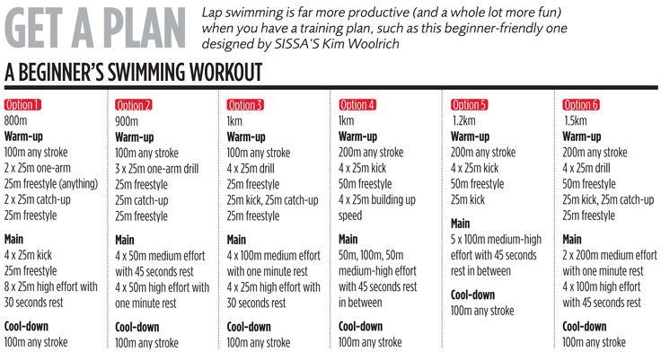 Swimmers workout plan for beginners | Gotta Swim