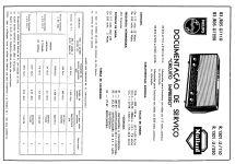 B3R05U/220; Philips do Brasil S. (ID = 784799) Radio