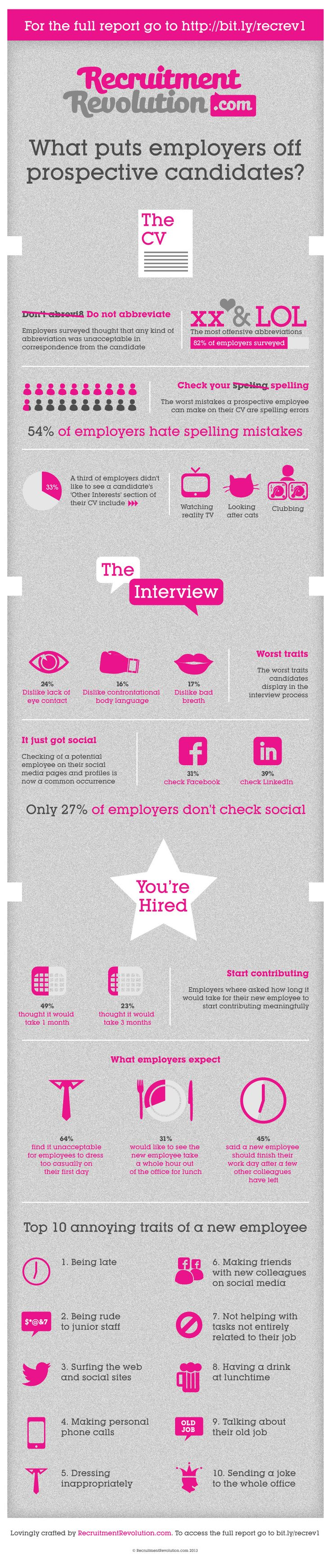 17 best images about job search resume interviewing tips on 17 best images about job search resume interviewing tips resume tips interview and job seekers