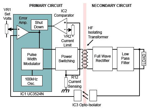 Push-Pull Switched Mode Power Supply