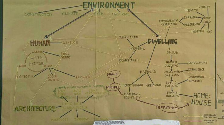 Afina Hawna F - Kelas 1 - Kelompok 2B - Mind Map hasil bacaan (with annisa ul jannah)