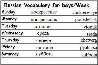Dias da semana em russo