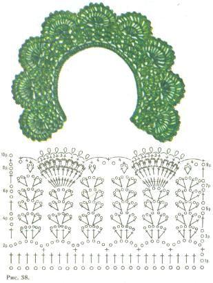 gulere tricotate. | Articole din categoria Materiale tricotate gulere. | Blogul Galina_Andreevna_555: LiveInternet - Serviciul rus Online Zilnice