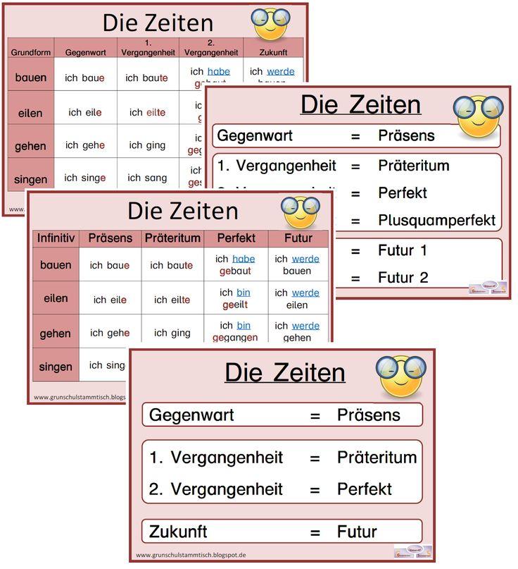 Grundschulstammtisch: Merkplakate Zeiten - Erweiterung