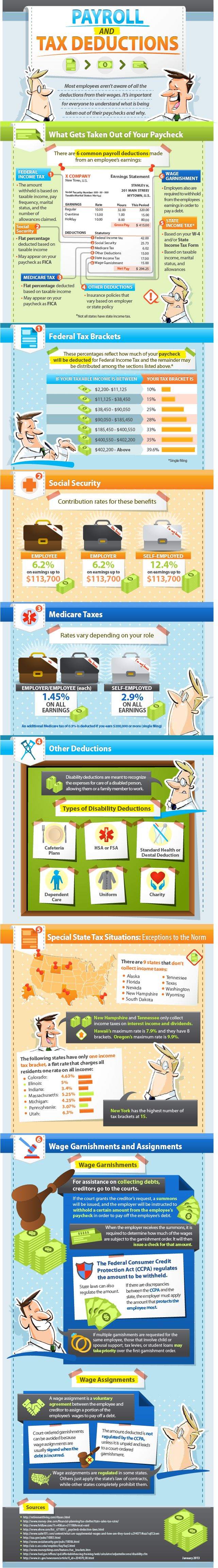 Payroll and TaxDeductions - Blog About Infographics and Data Visualization - Cool Infographics