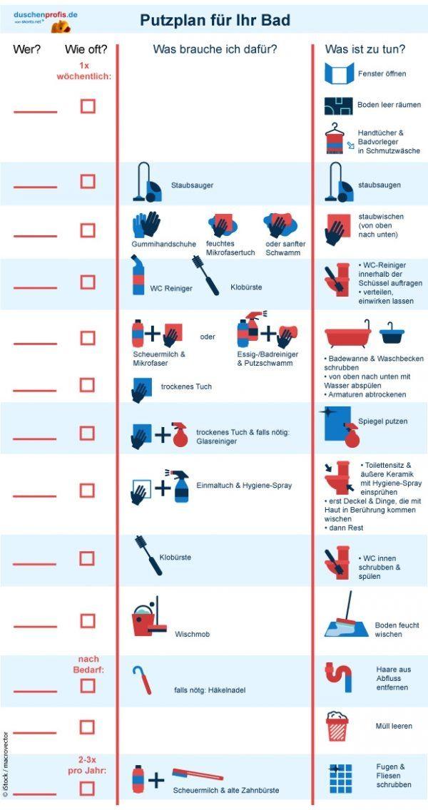 Bad putzen Wie Sie Ihr Bad richtig putzen & Badreinigung