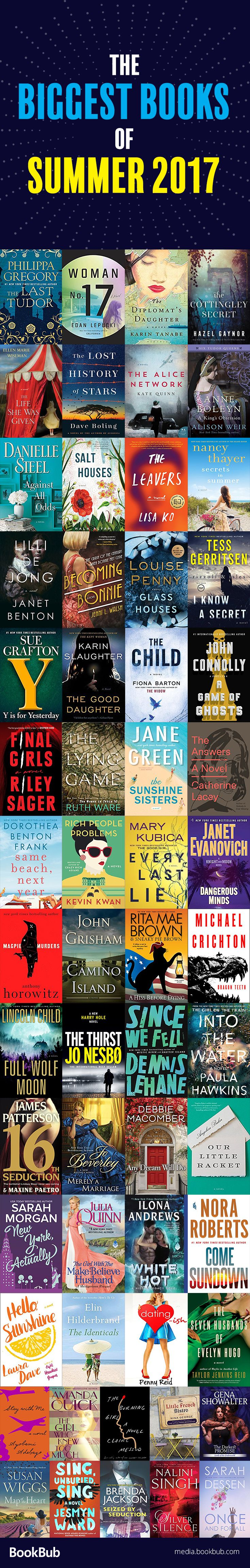 **A great book list for your summer 2017 reading list. Including new popular books and beach reads you don't want to miss.