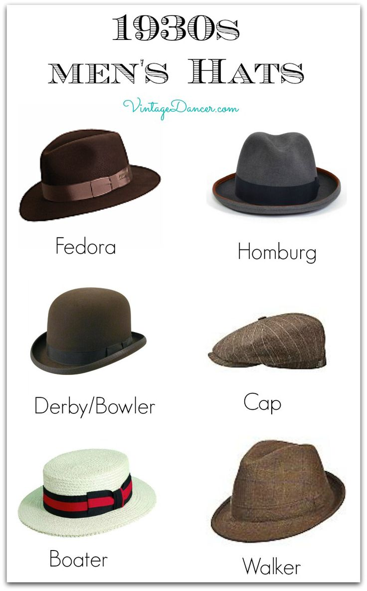 One of the most popular hats for men in the 1930's was the fur felt hat known as a Trilby or Fedora. They are nearly identical with the Trilby having a slightly shorter crown. These hats are worn in hollywood movies by both the smart and handsome detectiv