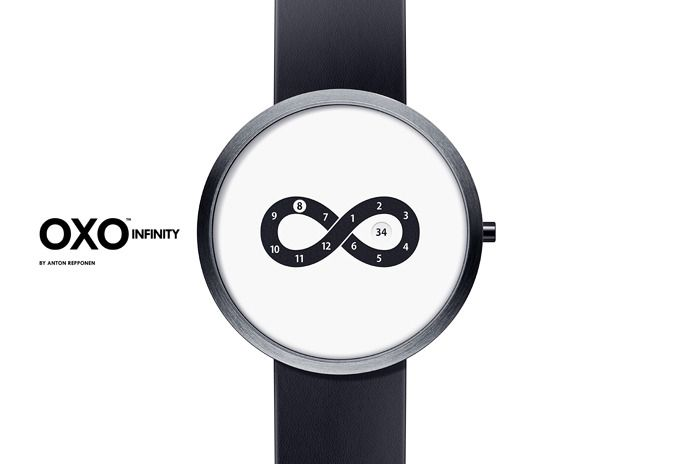 Design Watch #3