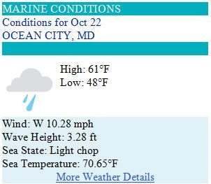 Ocean City MD Weather Forecast for Wednesday, October 22, 2014 - Looking wet and windy #ocmd