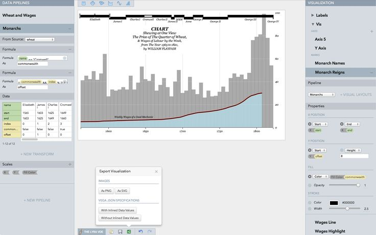 26 best Tools images on Pinterest Infographic, Data science and