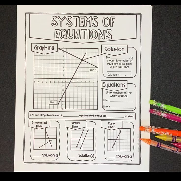 Systems Of Equations Notes Distance Learning Printable Graphic