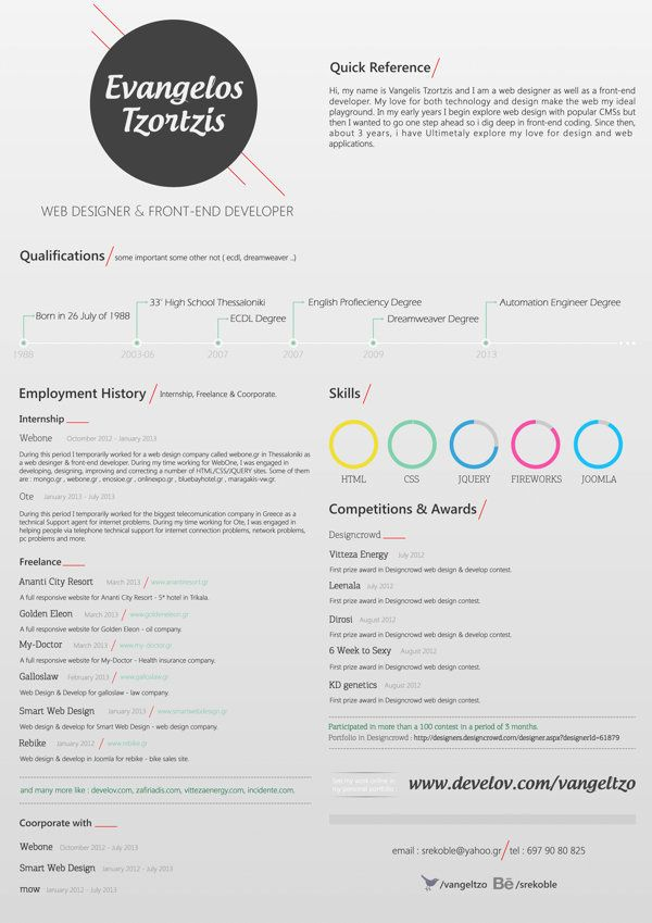 36 best inspired ▹ resumes images on Pinterest Creative - graphic designer resume examples
