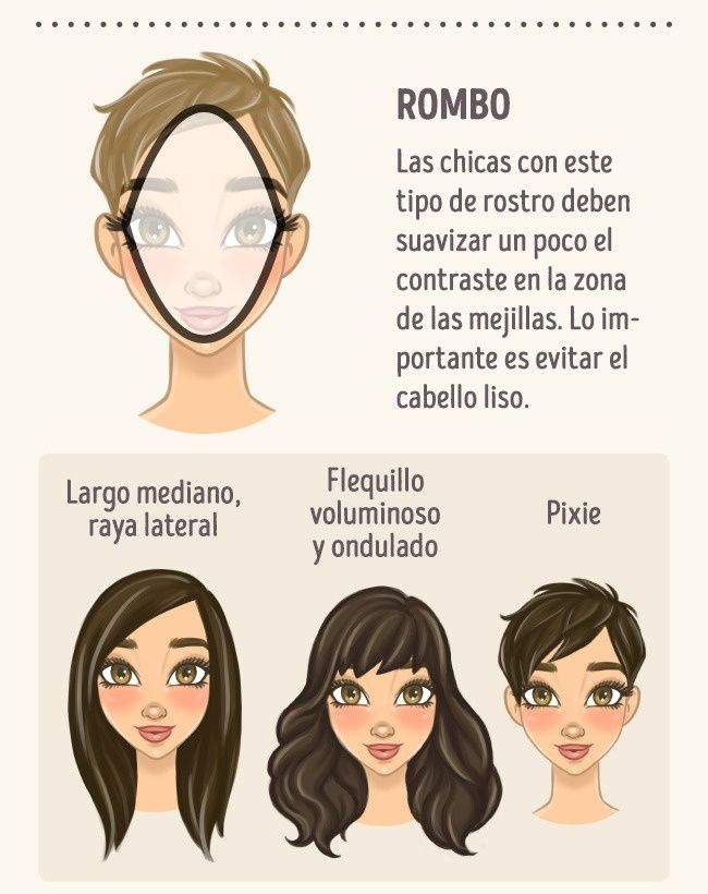 166 best face chart images on pinterest | make up, makeup and