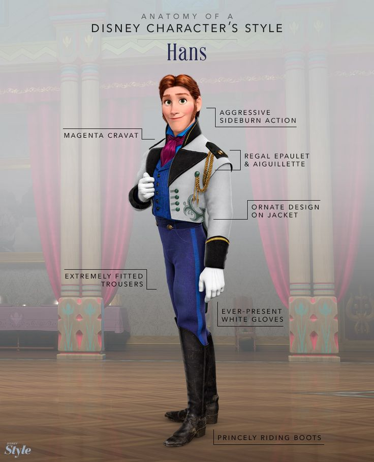Anatomy of a Disney Character's Style: Frozen Guys Edition | Disney Style