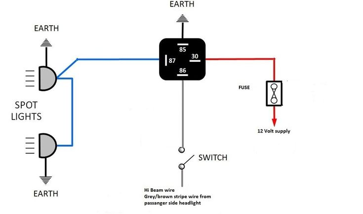 Car Spotlight Wiring Diagram with 12 Volt Supply and Hi