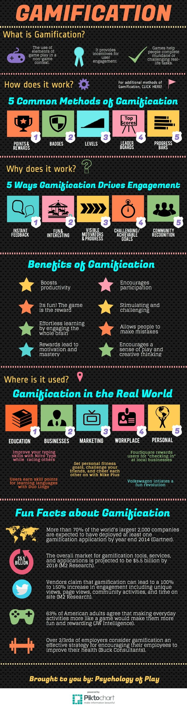Gamification | Piktochart Infographic Editor