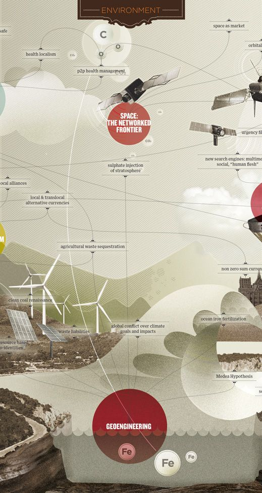 The map of the future on Behance