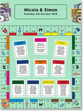 monopoly wedding table plan/ UNIQUE!!!!!  CUTE WAY FOR YOUR GUESTS TO SEE WHERE THEY SIT.