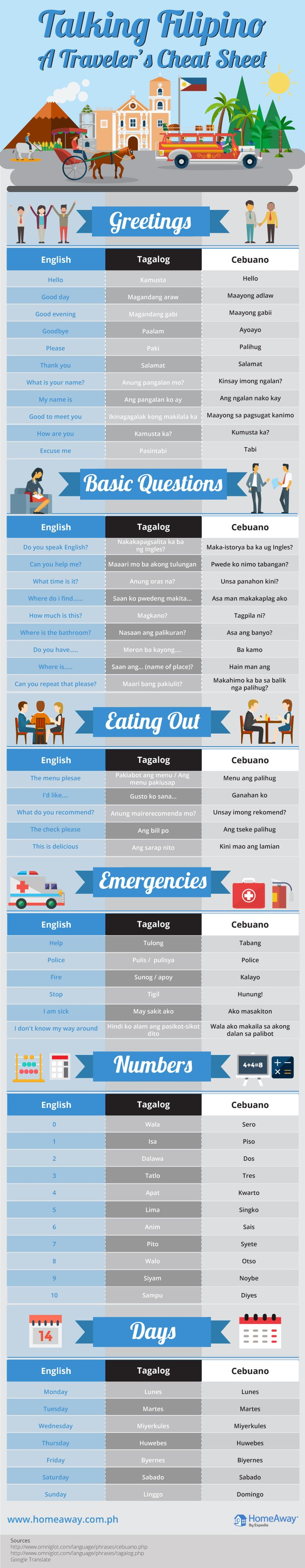 Philippines Language Travel Cheat Sheet http://www.liveinfographic.com/i/philippines-language-travel-cheat-sheet/ Tags: #infographic  #infographics #popular #pinterest #pinterestinfographics